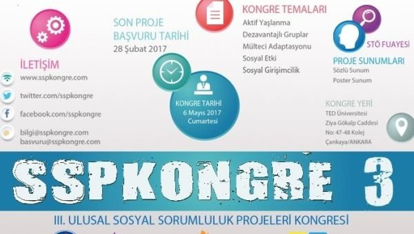sspkongre3 - Copy